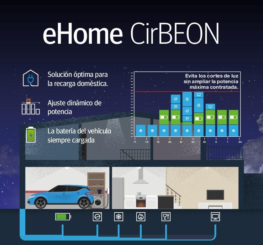 cirbeon ehome recarga vehículos eléctricos en el hogar