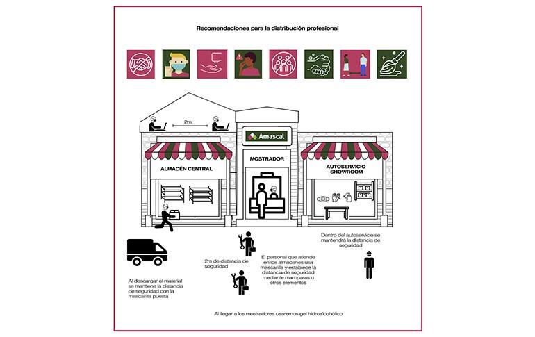 Amascal: Recomendaciones sanitarias para la distribución profesional