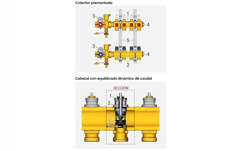 ¿Cómo ahorrar energía usando colectores con equilibrado dinámico en instalaciones radiantes?