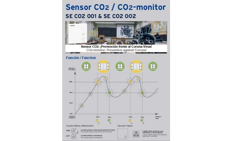 Nuevos sensores de CO2 de DINUY