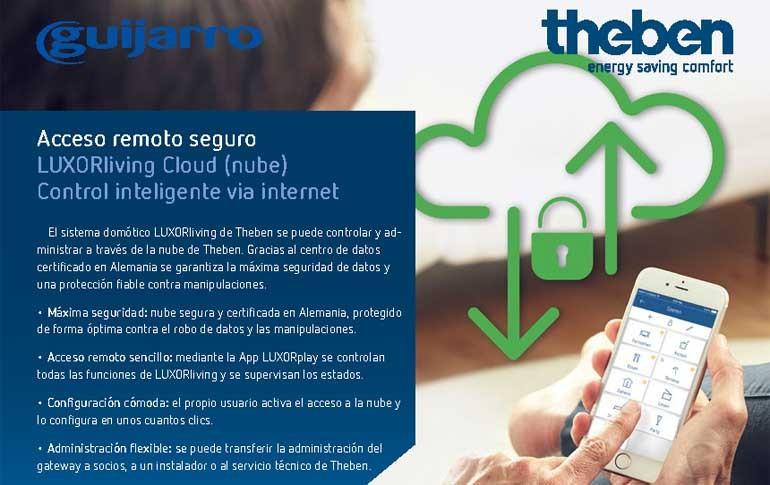 Guijarro presenta LUXORliving Cloud de Theben