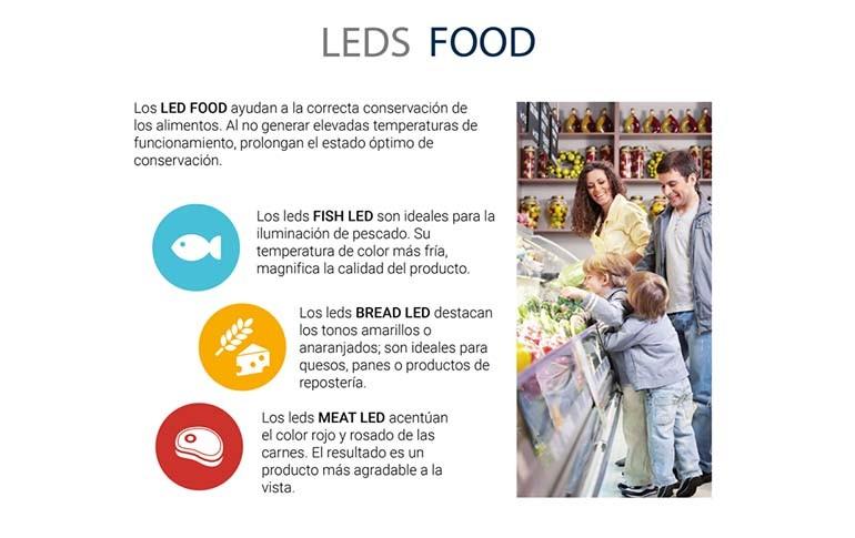 Nuevos LEDS FOOD de Normagrup