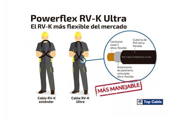 RV-K ULTRA de Top Cable, el cable más flexible del sector