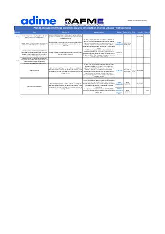 Programas y Convocatorias Ayudas PRTR